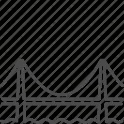 america, bridge, golden gate, landmark, san francisco, travel, usa icon