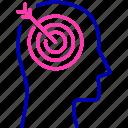 brain, concentration, decreased, focus, head icon, target icon