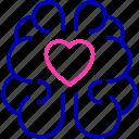 brain, emotional intellect, intellect, memory, smart, thinking icon icon