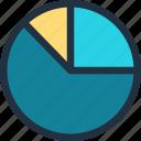 analytics, business, chart, finance, graph, pie