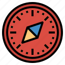 compass, location, orientation, tools icon