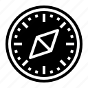 compass, location, orientation, tools