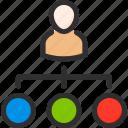 business, options, user, management, points, man, achivement