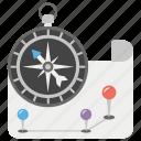 compass, direction, navigational compass, magnetic compass, navigational instrument, orientation tool, navigation