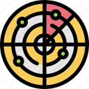 direction, gps, location, map, marker, navigation, radar