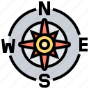 compass, direction, guidance, journey, northward icon