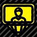 id, login, profile, user