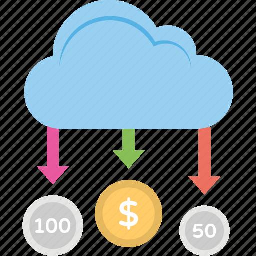 cloud business technology, cloud money, online earnings, wireless earnings, wireless financial service icon