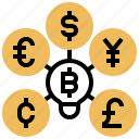 currency, exchange, idea, money, trade