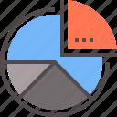 chart, market, pie, piechart, share icon