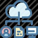 cloud, cloud computing, computer, document, file sharing, head, storage icon