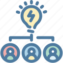 brainstorm, idea, people, team icon