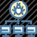 computer virus, contagious, internet virus, scourge, virus icon