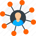 avatar, networking, social media, social network, user icon icon
