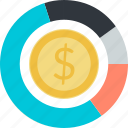 business, finance, flat design, management, money icon