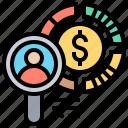 customer, niche, market, sale, search icon