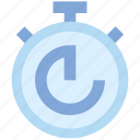 alarm, alarm clock, clock, speedometer, time icon