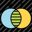 diagram, mathematics, stacked, venn, venn diagram icon
