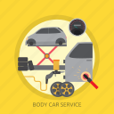 body, body car service, car, service, wheel icon