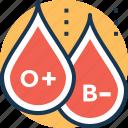 antigen, blood, blood group, rh factor, rh type icon