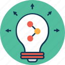 bright, bulb, bulb light, electricity, idea with share, light, shared idea, sparkle icon