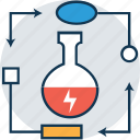 chemical, experiment, lab, test, test tube, thunder on beaker, tubes icon