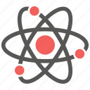 atom, atomic, electron, molecule