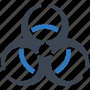 biological hazard, danger, health risk