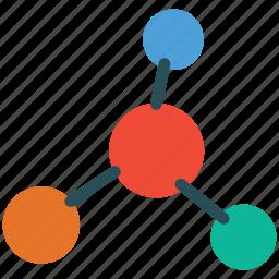 chemistry, dna, molecule, science icon