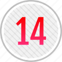 clean, count, fourteen, number icon