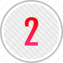 clean, count, number, two icon