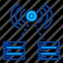 server, connection, communication, database