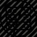 serverless, servers, prohibited