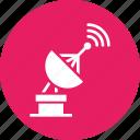 communication, device, radar, satellite, signal, technology