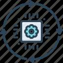 transform, digitilization, integrated, change, alter, modify, convert