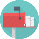 air mail, business, communicate, communication, delivery, email, envelope, express, inbox, junk mail, letter, letter box, letterbox, letters, mail, package, parcel, post, post service, postage, postcard icon