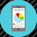 analysis, chart pie, diagram, graph, mobile app, report, statistics