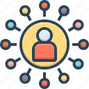 communication, community, connection, connectivity, marketing, structure, team