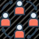 employee, harmony, management, partnership, synergy, teamwork, unity