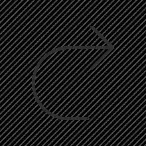 Right, right turn, next, rotate right, forward, redo, undo icon