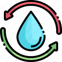 water, cycle, energy, ecology, environment, drop