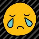 crying, emoticon, multimedia, sad, emoji, face