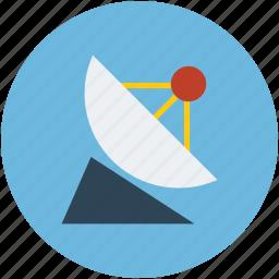 antenna, dish antenna, parabolic dish, radar, radar dish, radio dish, satellite antenna icon