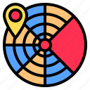 direction, location, map, navigation, radar, route, travel
