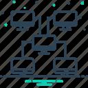 community, internet, network, share icon