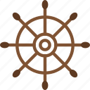 water, wheel, navigation, sea, ocean