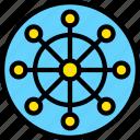 water, wheel, navigation, sea, ocean