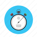 alarm, ring, time, timer icon