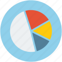 business chart, chart, circle chart, design, pie chart icon