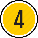 four, number